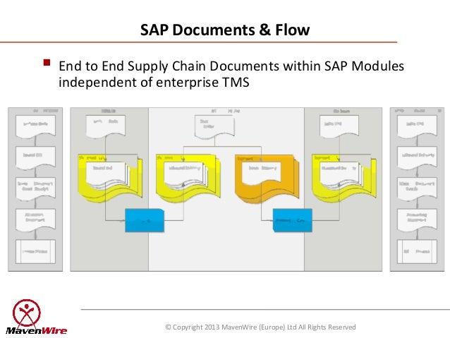 2013 otm eu sig integrating sap with otm presentation rh slideshare net SAP mm SAP Enterprise Resource Planning System