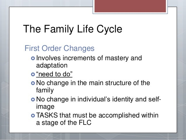 change of the family unit In any event, our analysis of changes in the family as a social unit should not be held hostage to a definition and measurement approach that may not adequately reflect its true character references bane, mary jo (1976).