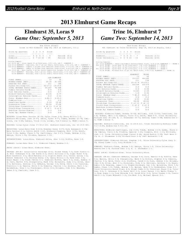 2013 Football Game Notes  Elmhurst vs. North Central  Page 16  2013 Elmhurst Game Recaps Elmhurst 35, Loras 9 Game One: Se...