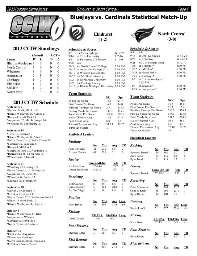 2013 Football Game Notes  Elmhurst vs. North Central  Page 4  Bluejays vs. Cardinals Statistical Match-Up North Central (3...