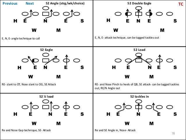 2013 felton playbook multiple 34 pdf 1