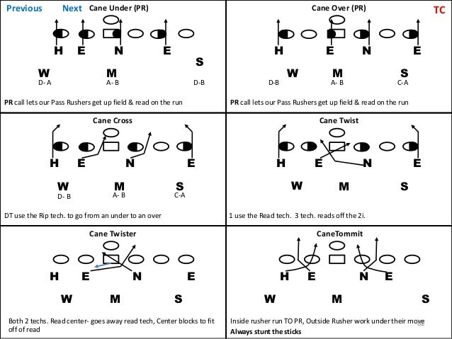 2013 Felton Playbook Multiple 34 Pdf 1