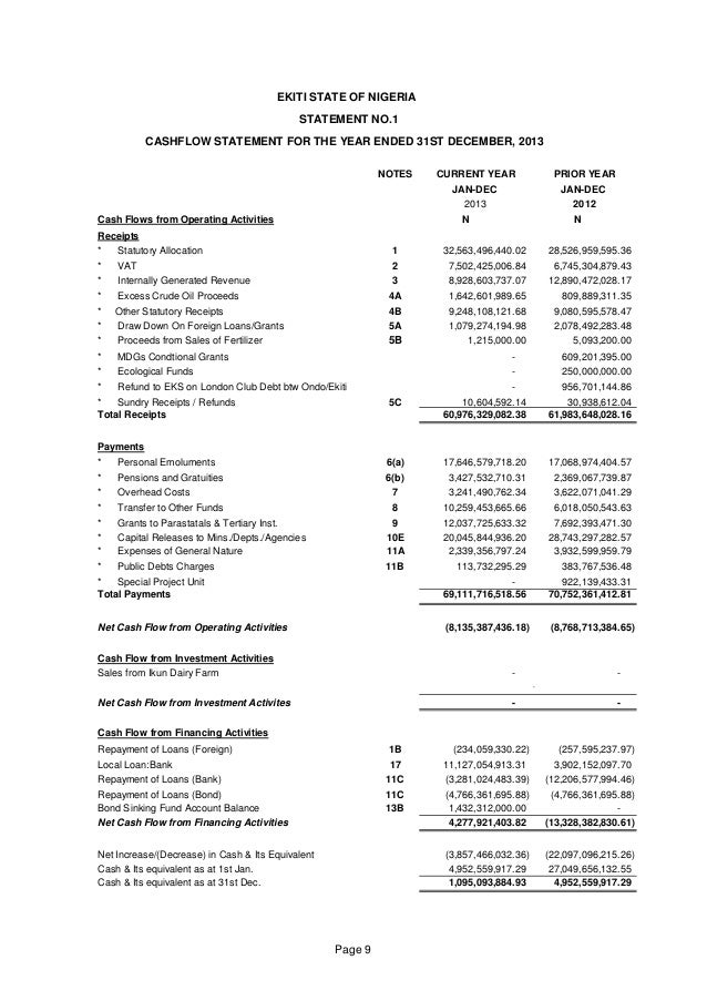 Ekiti State Financial Report for the year 2013 Slide 3