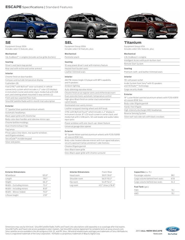 equipment group    ford escape    ford cars