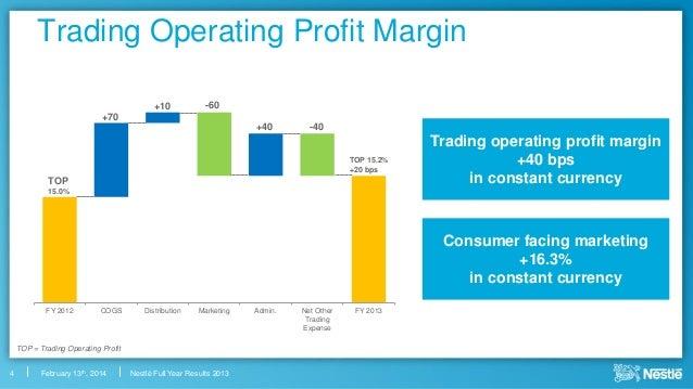 Forex trading profit margins