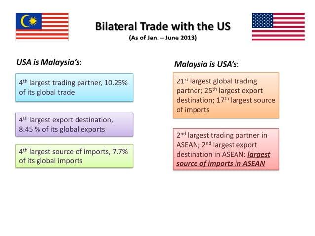 MALAYSIAN TRADE & INVESTMENT CENTER NEW YORK MALAYSIA EXTERNAL TRADE DEVELOPMENT CORPORATION National Trade Promotion Agen...