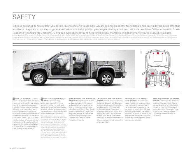 2013 GMC Sierra Brochure IL | Schaumburg Buick Dealer