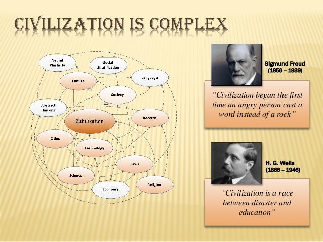 What Is an Example of Civilization?