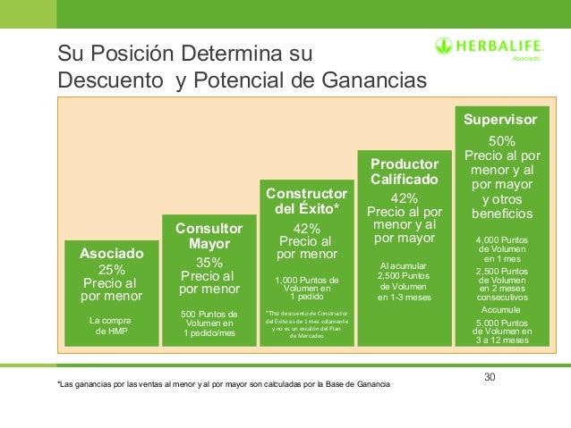 HOM - presentacion Herbalife