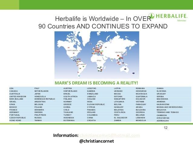 HOM Presentation Herbalife