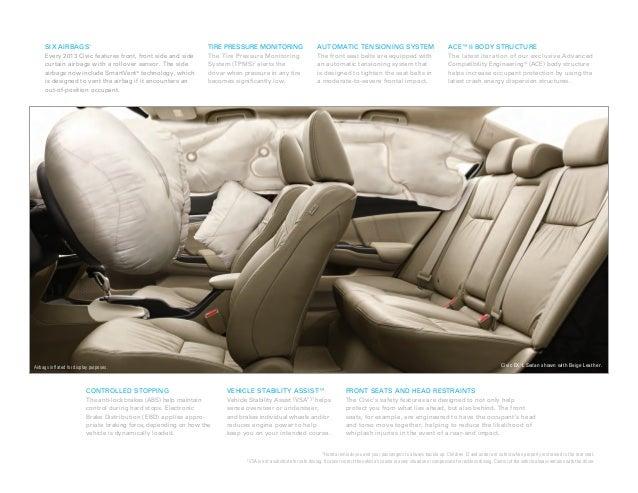 2013 Honda Civic for Sale FL  Honda Dealer Miami