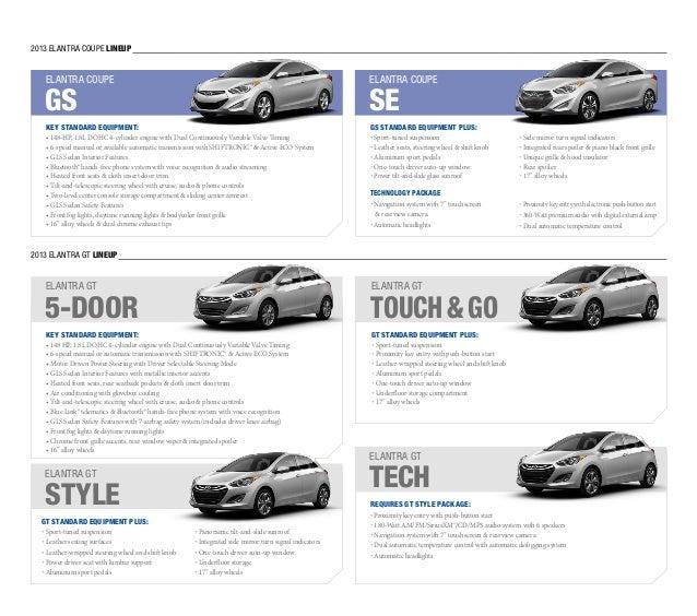 Hyundai Elantra Extended Warranty: 2013 Hyundai Elantra Brochure Glenbrook Hyundai Happy Car