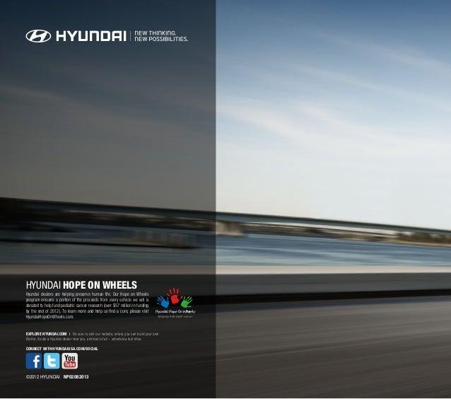 2013 Hyundai Elantra Oklahoma City