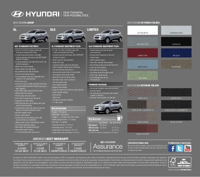 Hyundai Houston Texas: 2013 Hyundai Tucson For Sale TX