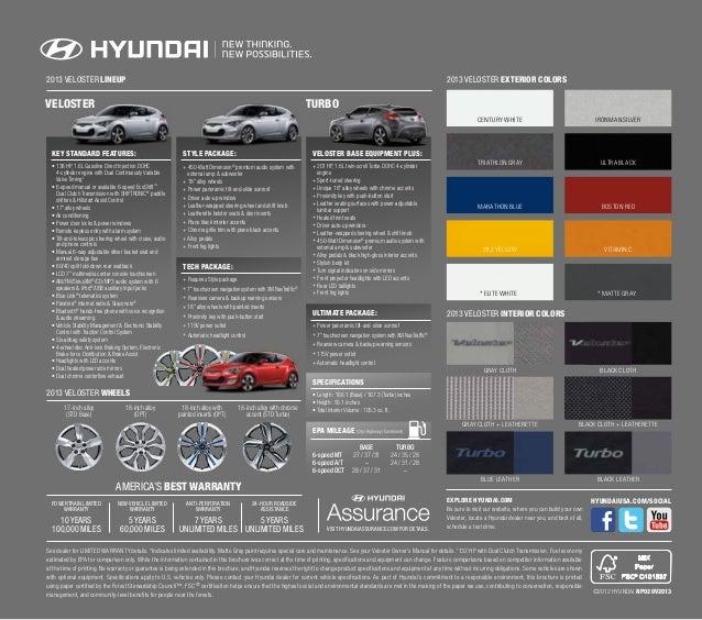 Hyundai Houston Texas