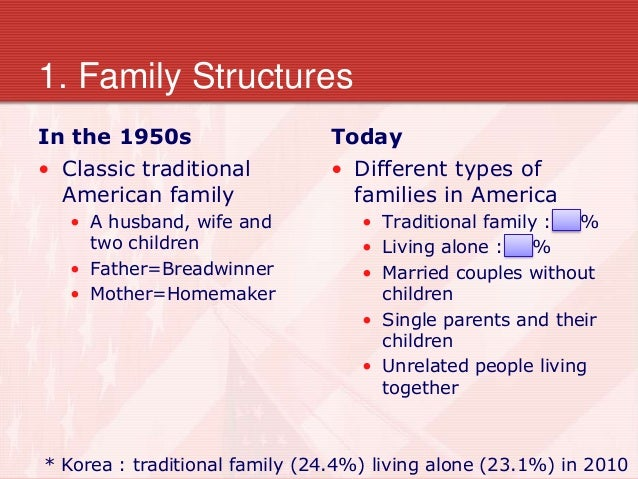 the values of american family Discover all statistics and data on families now on statistacom the typical american family consists of 3 people on average as for family values.