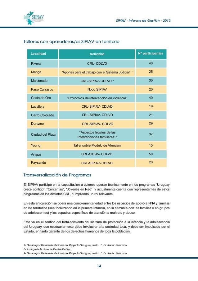 SIPIAV - Informe de Gestión - 2013  15 Sensibilización En el marco de un convenio de INAU con la ONG Juventud para Crist...