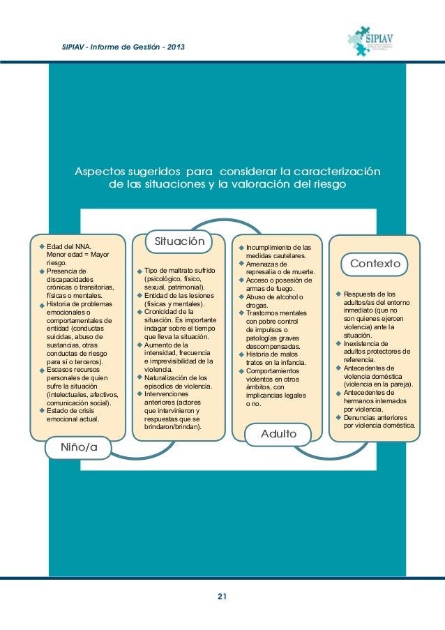 SIPIAV - Informe de Gestión - 2013  22 Aplicación del modelo en los territorios En este capítulo, se presenta la forma e...