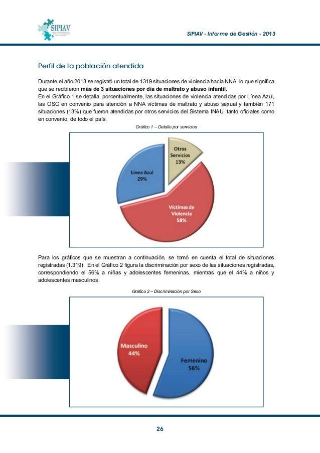 SIPIAV - Informe de Gestión - 2013  27 En el Gráfico 3, se ve que respecto a las edades de NNAde las situaciones registr...