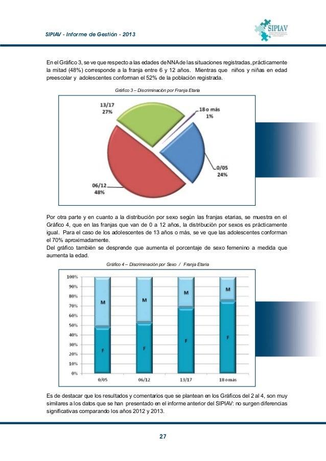 SIPIAV - Informe de Gestión - 2013  28 Las violencias Toda tipología implica recortes de la realidad, con un fin analíti...