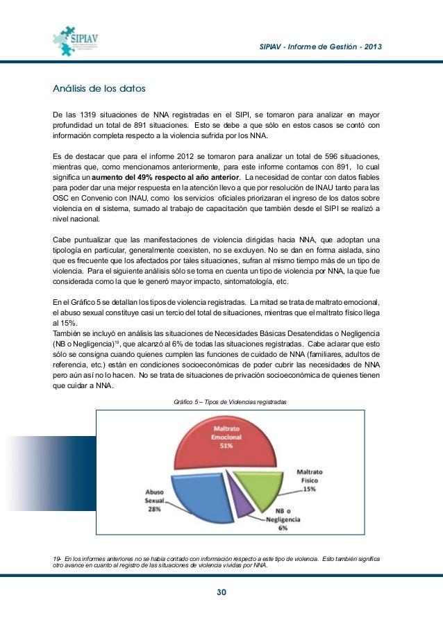 SIPIAV - Informe de Gestión - 2013  31 En el Gráfico 6, se ve la distribución por sexos según los tipos de violencia con...
