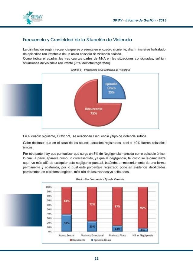 SIPIAV - Informe de Gestión - 2013  33 En el Gráfico 10 se destaca la Cronicidad de las situaciones derivadas e ingresad...