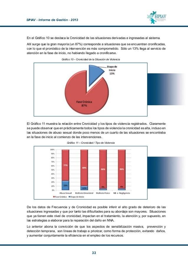 SIPIAV - Informe de Gestión - 2013  34 Agresores20 Como se mencionará luego, en la desagregación por sexos, la mayoría d...