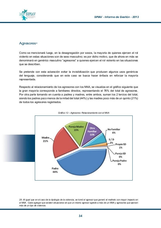 SIPIAV - Informe de Gestión - 2013  35 En cuanto al sexo de los agresores registrados en el sistema, en el Gráfico 13, l...