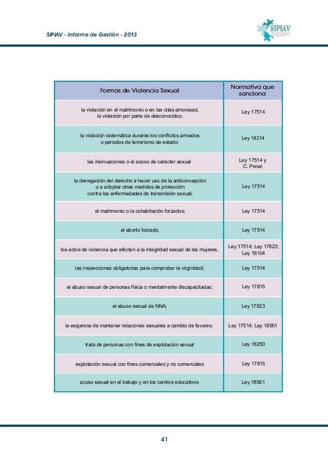 42 Glosario ANEP – Administración Nacional de Educación Pública. ASSE – Administración de los Servicios de Salud del Estad...