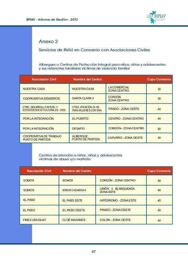 SIPIAV - Informe de Gestión - 2013  48 COOPERATIVA DE TRABAJO NUEVO HORIZONTE NUEVO HORIZONTE SAN JOSÉ DE MAYO - CIUDAD ...