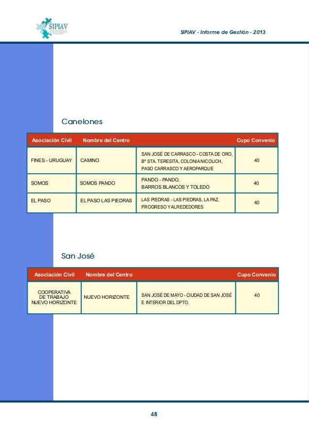 SIPIAV - Informe de Gestión - 2013  49 Anexo 3 INAU y ASSE - Avales del Modelo de Atención SIPIAV