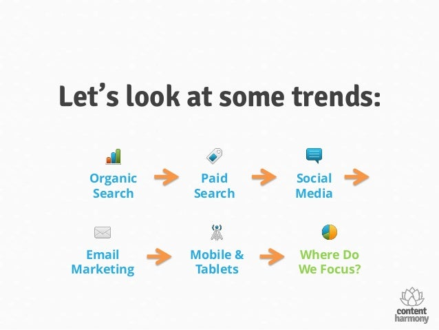 2013 Internet Marketing Trends (and How They'll Affect Your Organization) Slide 2