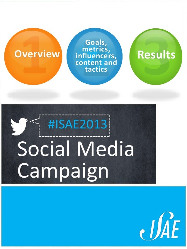 Social Media Campaign #ISAE2013 Overview Results Goals, metrics, influencers, content and tactics