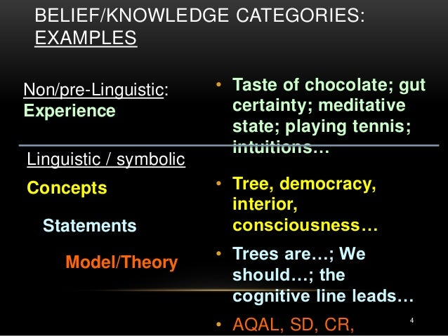 an overview of the concepts of knowledge and belief 1 knowledge as justified true belief there are three components to the traditional (tripartite) analysis of knowledge according to this analysis, justified, true belief is necessary and sufficient for knowledge.