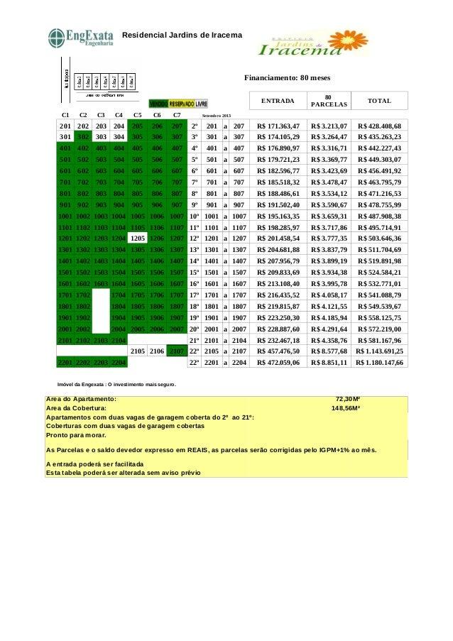 Financiamento: 80 meses ENTRADA TOTAL C1 C2 C3 C4 C5 C6 C7 Setembro 2013 40% 0,75% 201 202 203 204 205 206 207 2º 201 a 20...