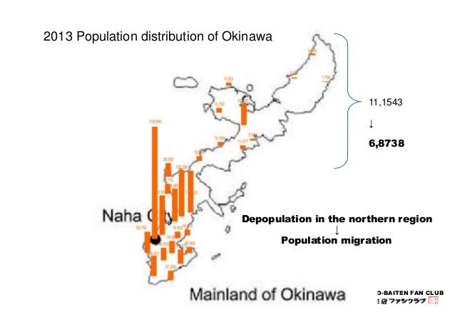 KYODO-BAITEN FAN CLUB  2013 Population distribution of Okinawa  11,1543  ↓  6,8738  Depopulation in the northern region  ↓...