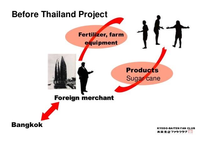KYODO-BAITEN FAN CLUB  Before Thailand Project  Bangkok  Foreign merchant  Products  Sugar cane  Fertilizer, farm  equipme...