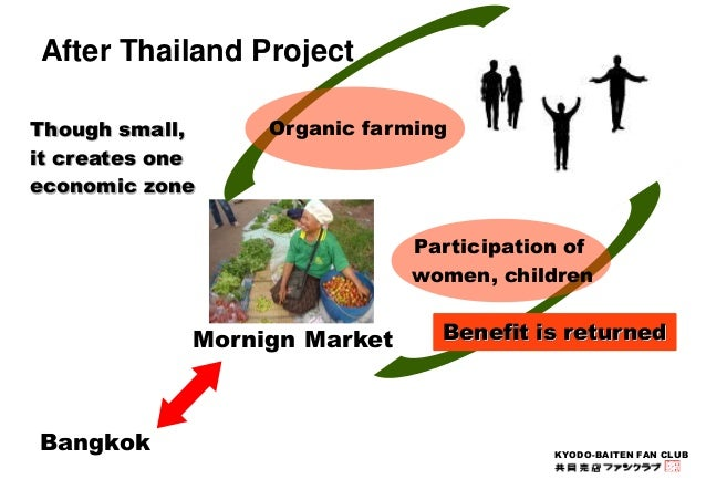 KYODO-BAITEN FAN CLUB  After Thailand Project  Organic farming  Mornign Market  Benefit is returned  Though small,  it cre...