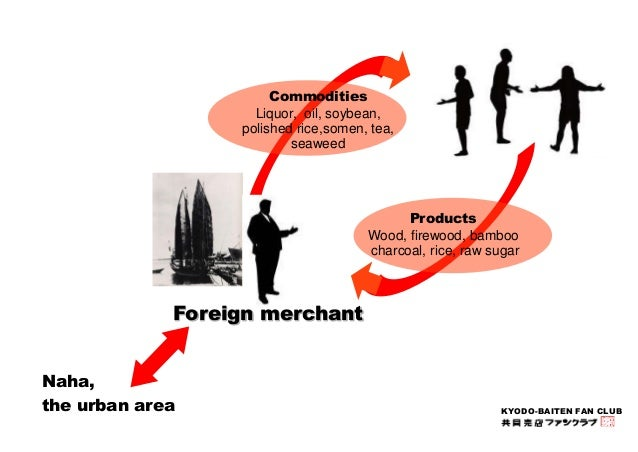 KYODO-BAITEN FAN CLUB  Naha,  Foreign merchant  the urban area  Products  Wood, firewood, bamboo  charcoal, rice, raw suga...
