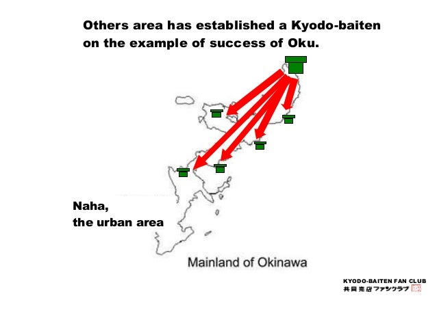 Others area has established a Kyodo-baiten  KYODO-BAITEN FAN CLUB  on the example of success of Oku.  Naha,  the urban are...