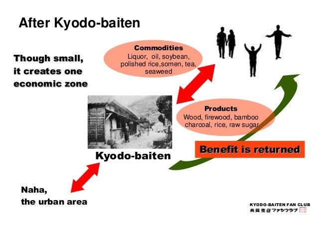KYODO-BAITEN FAN CLUB  Naha,  the urban area  Products  Wood, firewood, bamboo  charcoal, rice, raw sugar  Commodities  Li...