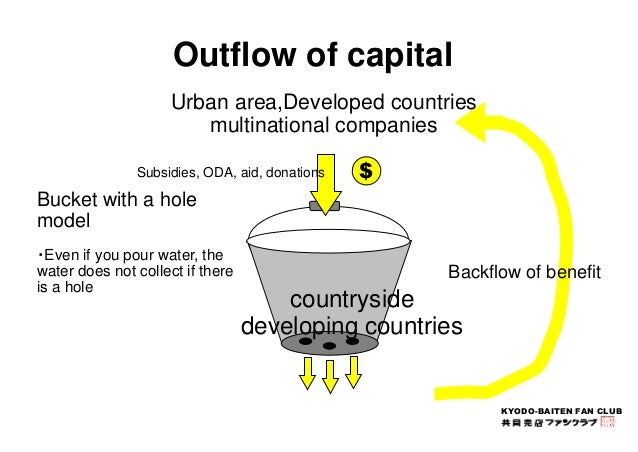 KYODO-BAITEN FAN CLUB  Outflow of capital  Urban area,Developed countries  multinational companies  $  countryside  develo...
