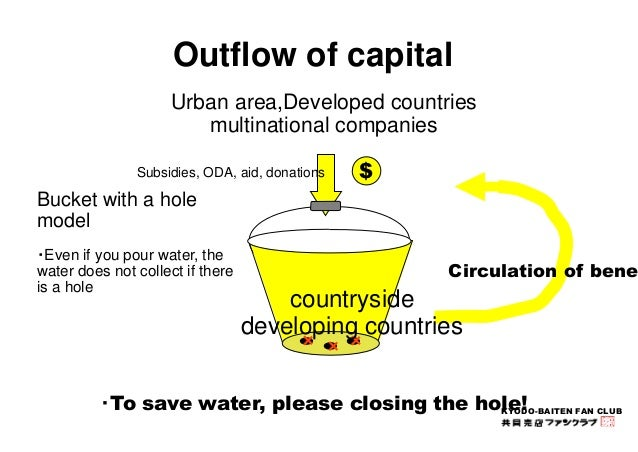 KYODO-BAITEN FAN CLUB  Outflow of capital  Urban area,Developed countries  multinational companies  $  Bucket with a hole ...