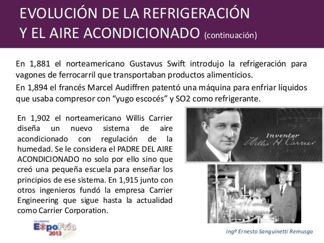 Presente Y Futuro De Las M 225 Quinas Usadas En Refrigeraci 243 N
