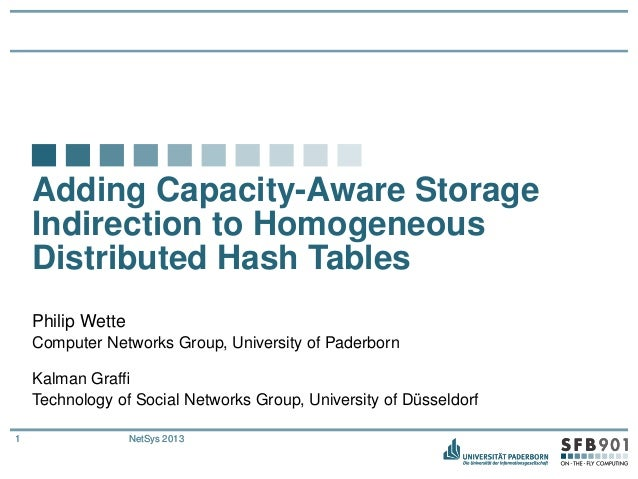1 NetSys 2013 Adding Capacity-Aware Storage Indirection to Homogeneous Distributed Hash Tables Philip Wette Computer Netwo...