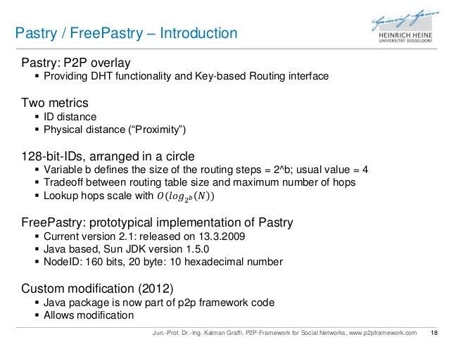 LibreSocial - P2P Framework for Social Networks - Overview