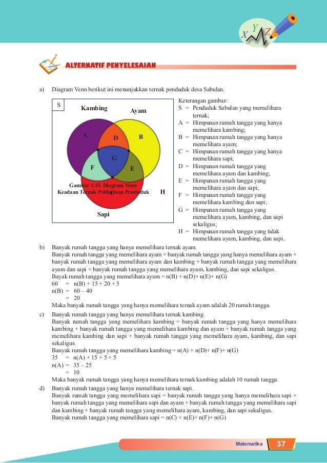 Matematika kelas 7 smp ccuart Images