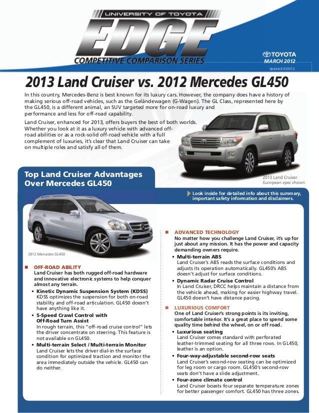 2012 Mercedes Gl450 North Hollywood Toyota, Lu2026