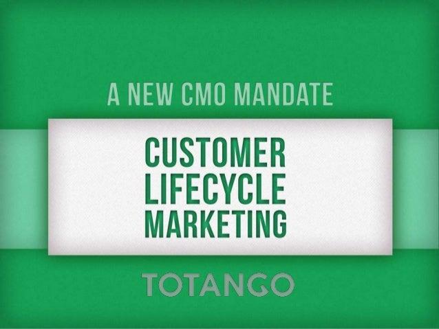 BrightTalk Webinar Totango Presentation: Customer Lifecycle Marketing