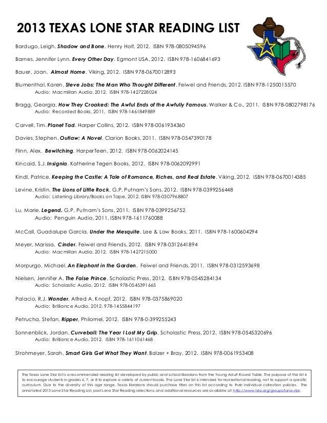 2013 TEXAS LONE STAR READING LIST Bardugo, Leigh. Shadow and Bone. Henry Holt, 2012. ISBN 978-0805094596 Barnes, Jennifer ...